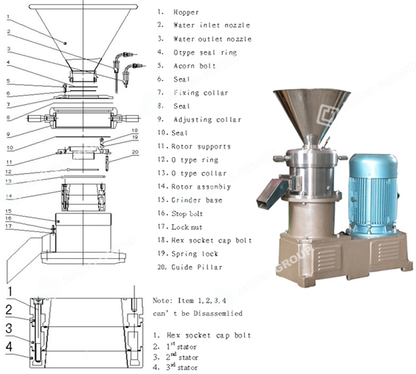 How to Install Peanut Butter Grinding Machine